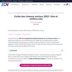 Réseaux Sociaux : Guide complet pour votre E-commerce