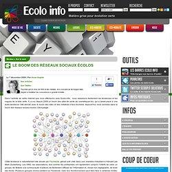 Ecolo-Info » Se cultiver/Papoter » Le boom des réseaux sociaux é