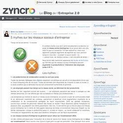 5 mythes sur les réseaux sociaux d'entreprise « Zyncro Blog France: le blog de l'Entreprise 2.0 Zyncro Blog France