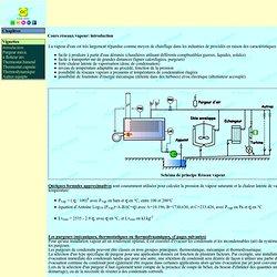 Cours réseaux vapeur - introduction