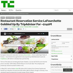 Restaurant Reservation Service LaFourchette Gobbled Up By TripAdvisor For ~$140M