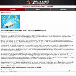 Hôteliers et réservations en ligne : des chiffres révélateurs - HRImag.com