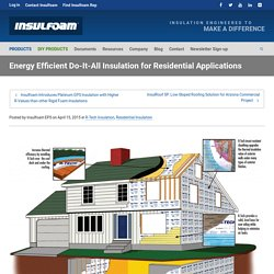 Energy Efficient Do-It-All Insulation for Residential Applications