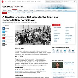 A timeline of residential schools, the Truth and Reconciliation Commission