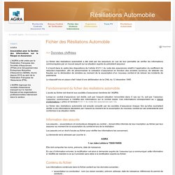Fichier des Résiliations Automobile