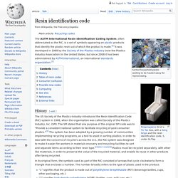Resin identification code