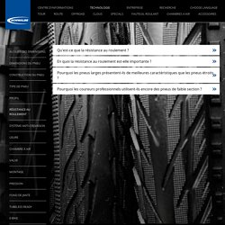 Résistance au roulement - Schwalbe Professional Bike Tires