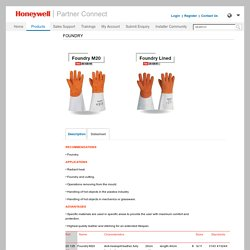 Heat Resistant Gloves, Protective Gloves – Honeywell India