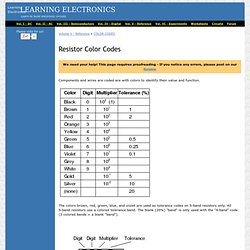 Resistor Color Codes : COLOR CODES