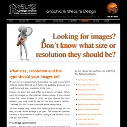 What size, resolution and file types should your images be?