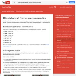 Recommended resolution & aspect ratios - YouTube Help