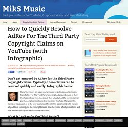 How to Resolve AdRev For The Third Party Copyright Claims on YouTube