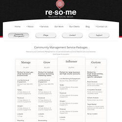 Relevant Social Media Pricing » ReSoMe