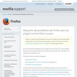 Résoudre des problèmes de Firefox avec les plugins comme Flash ou Java