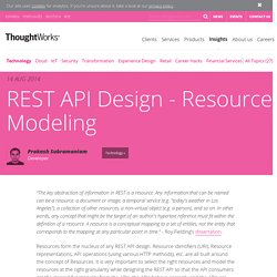 REST API Design - Resource Modeling