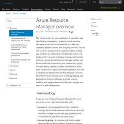 Azure Resource Manager Overview