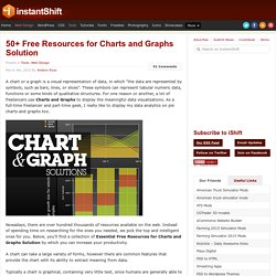 50+ Free Resources for Charts and Graphs Solution