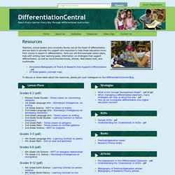 Resources - Differentiation Central