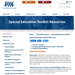 Resources - Special Education Guide