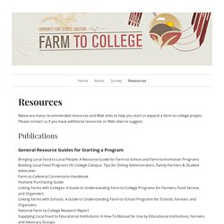 Resources – Farm to College