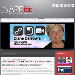 Resources for Bloom's Taxonomy