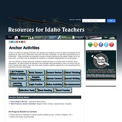 Resources for Idaho Teachers