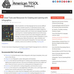 23 Great Tools and Resources for Creating and Learning with Infographics – American TESOL Institute