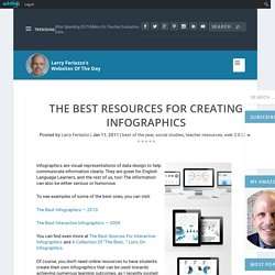 Larry Ferlazzo's Websites of the Day… - The Best Resources For Creating Infographics