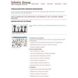 Resources: InfoVis @ UBC CS