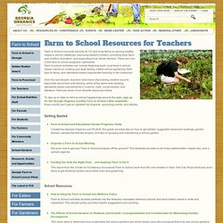 Farm To School Resources For Teachers