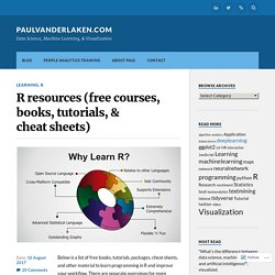R resources (free courses, books, tutorials, & cheat sheets)