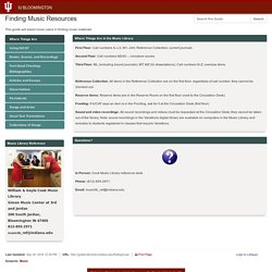 Where Things Are - Finding Music Resources - Library Research Guides at Indiana University