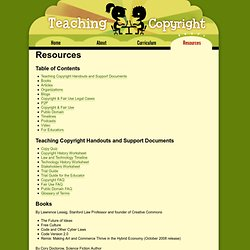 Resources | Teaching Copyright