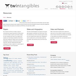 Resources | twintangibles