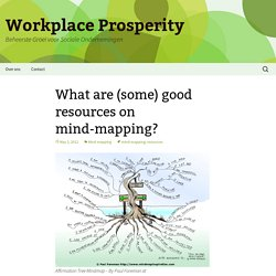 What are (some) good resources on mind-mapping?