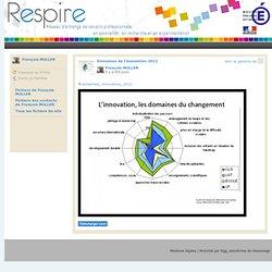 [VISUEL] Domaines de l'innovation 2012
