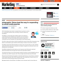 Telcos lead the way in responding to social media queries