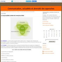 La responsabilité sociétale des entreprises (RSE) - Communication, actualités et diversité des approches