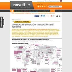 Affaire LuxLeaks : la fiscalité, un sujet de responsabilité d'entreprise