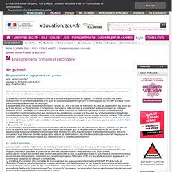 Responsabilité et engagement des lycéens - MENE1020118C
