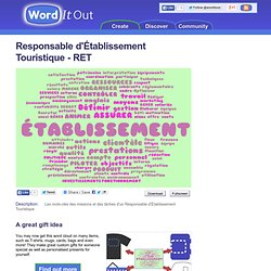 Responsable d'Établissement Touristique - RET - Word cloud