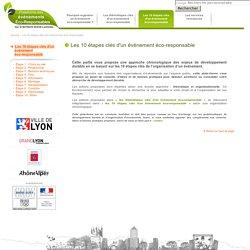 Les 10 étapes clés d'un événement éco-responsable - Plateforme des évènements éco-reponsables