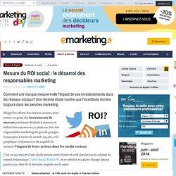 Mesure du ROI social : le désarroi des responsables marketing