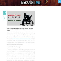 Car Crash/Auto Accident Injury Doctors, Lawyers In Tampa FL