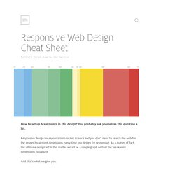 Responsive Web Design Cheat Sheet
