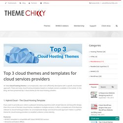 Professionally Designed Responsive CloudHosting Template for your Website