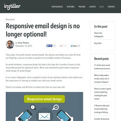 Responsive email design is no longer optional! (Infographic)