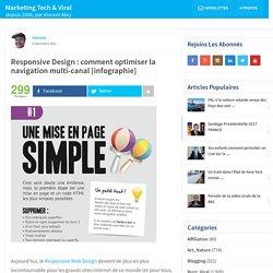 Responsive Design : comment optimiser la navigation multi-canal [infographie]