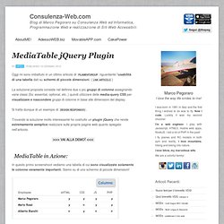 MediaTable jQuery Plugin