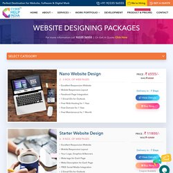 Responsive Website Design Package in India - Cyber Help India